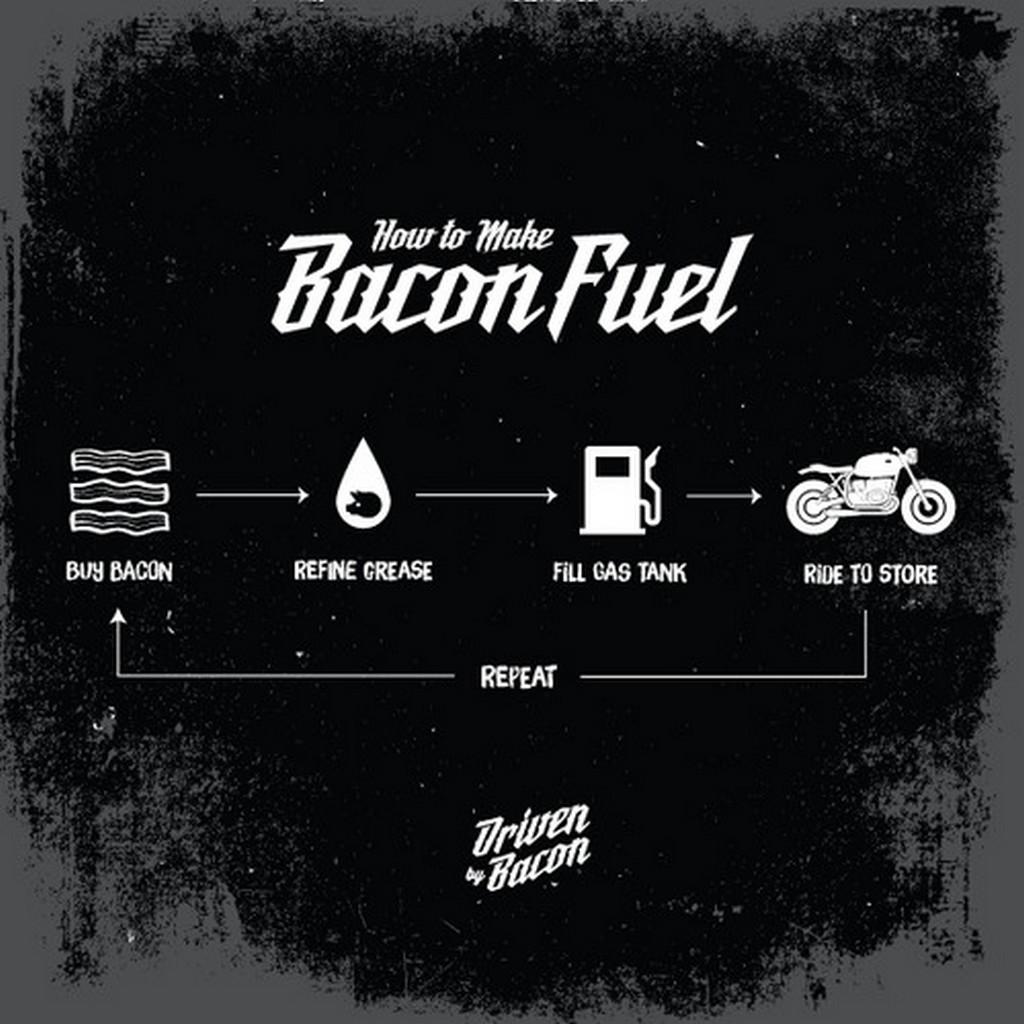 Come fare carburante dal bacon