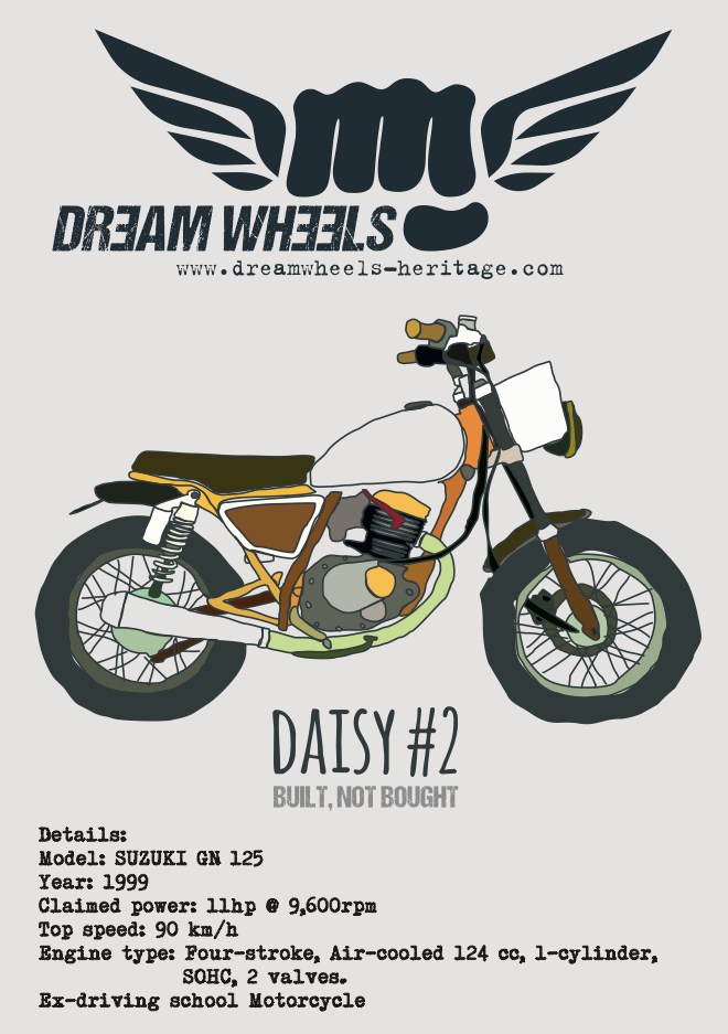 Suzuki GN125 Daisy by Dream Wheels Heritage Depliant