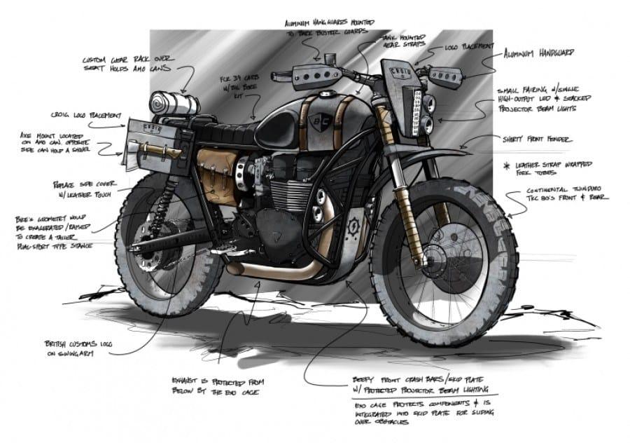 British Customs Furiosa Sketch